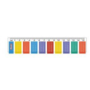 Лінійка 1Вересня пластикова 15см 370464 Табличка множення